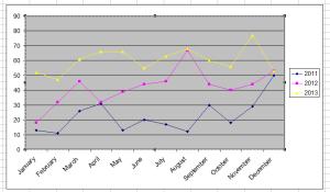 Modesto Botox Monthly Statistics