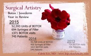 a botox 2015 statistics sign IMG_1370 - 4th version